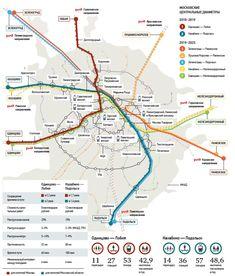 Ру: Справочник транспортной сети города