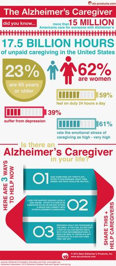 Alzheimer's and Dementia Caregiving Infographic : 3 things you can do today to help a caregiver of someone with Alzheimer's.  Please repin and spread awareness!