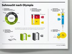 Olympia survey infographic by Bureau Oberhaeuser