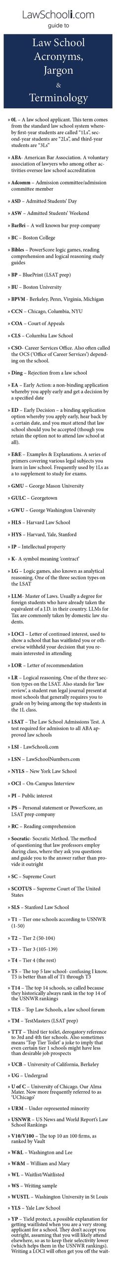 Law School Acronyms, Jargon and Terminology - LawSchooli Law School Application, Lsat Prep, School Today, School Life, Law And Justice, Harvard Law, Stress, Attorney At Law, Paralegal