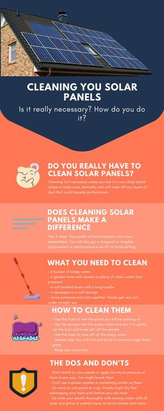 Thinking of cleaning your solar panels? Here is a quick infographic to talk you through the basics. Get detailed answers by clicking through to the post #gridsub #solarpower #solarpanels #infographics