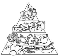piramide alimentar para colorir e imprimir Tracing Worksheets, Preschool Worksheets, Preschool Crafts, Vegan Keto Recipes, English Reading, Food Pyramid, School Lessons, Group Meals, Kids Education