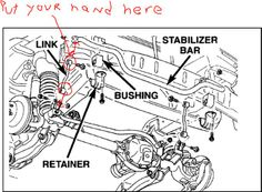 2003 jeep wrangler front end diagram 2003 dodge ram 2500 - 28 images - 93  98 jeep zj 4 0 front suspension and steering diagram, diagnosing and fixing  jeep