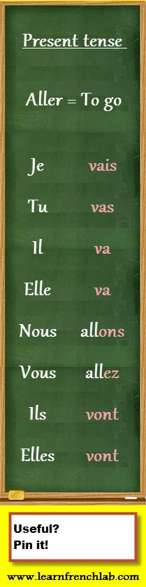 """www.learnfrenchlab.com    Learn French #verbs :   Conjugation of """"aller"""" (to go) in the present tense."""