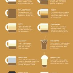 Take a look at what your choice in a cuppa joe reveals about your personality.