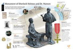 The Monument to Sherlock Holmes and Dr. Watson in Moscow — Russian Cultural Heritage Web Portal