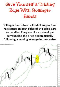 Using Bollinger Band Trading - Here is why you should consider this your number one support tool when option trading. It is valuable for both entry and exit decisions. Dow Jones Index, Implied Volatility, Stock Trading Strategies, Bollinger Bands, Forex Trading Tips, Stock Charts, Moving Average, Price Chart