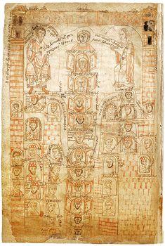 A Carolingian family tree, from the Chronicon Universale of Ekkehard of Aura, 12th century - Arbre généalogique des Carolingiens, Bibliothèque d'État de Berlin