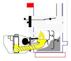 layout of pellet burner