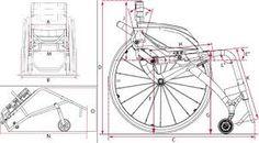 Resultado de imagen para cadeira de rodas altura