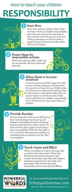 How To Teach Your Child Responsibility