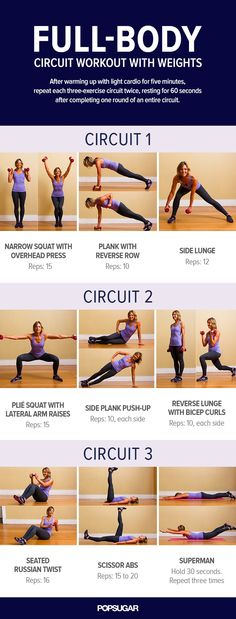 Full-Body Circuit With Weights This circuit workout will make your whole body burn. It's the perfect plan to do at home or at the gym.This circuit workout will make your whole body burn. It's the perfect plan to do at home or at the gym. Fitness Workouts, Sport Fitness, At Home Workouts, Fitness Tips, Fitness Motivation, Health Fitness, Body Workouts, Fitness Shirts, Extreme Workouts