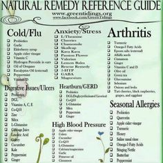 """Holistic remedies, great referance to print and place in your """"medicine"""" cabinet"""