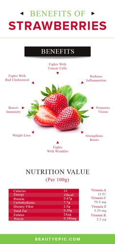 The strawberries are the queen of fruits. They are the powerhouse of nutrients. In this article you can see amazing benefits of strawberry for your health. Benefits Of Berries, Fruit Benefits, For Your Health, Health And Wellness, Strawberry Health Benefits, Healthy Food Options, Healthy Foods, Healthy Detox, Healthy Fruits