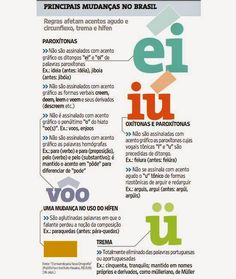 PoRtUgUêS nA TeLa: Reforma Ortográfica: Principais mudanças no Brasil...