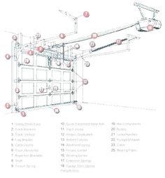 Best representation descriptions: Overhead Garage Door