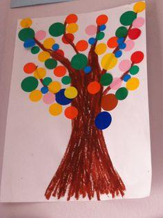 árboles hechos con gomets
