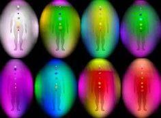 Es posible ver el Aura? Qué indica cada color?