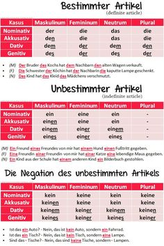 The declension of German articles.: