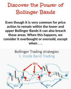 Bollinger Bands are used in combination with a moving average. But short term traders will need to use a different moving average to longer term option traders. The Bollinger numbers that you'll require for the bands are . Bollinger Bands, Stock Charts, Moving Average, Day Trading, Technical Analysis, Trading Strategies, Forex Trading, Stock Market, Being Used