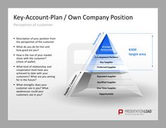 Key-Account Management PowerPoint Key-Account-Plan / Business ...