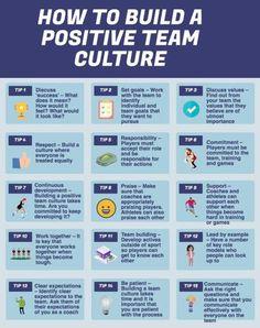 Great Leadership Tips Leadership Coaching, Leadership Development, Leadership Quotes, Leadership Activities, Leadership Qualities, Educational Leadership, Professional Development, Change Leadership, Servant Leadership