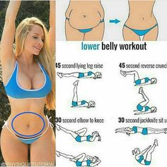 Ab Exercises - Our Top 5 Abdominal Exercises - Fitness - Workout Time Best Ab Workout, Abs Workout For Women, Butt Workout, Workout Challenge, Tiny Waist Workout, Perfect Workout, Woman Workout, Fitness Workouts, Easy Workouts