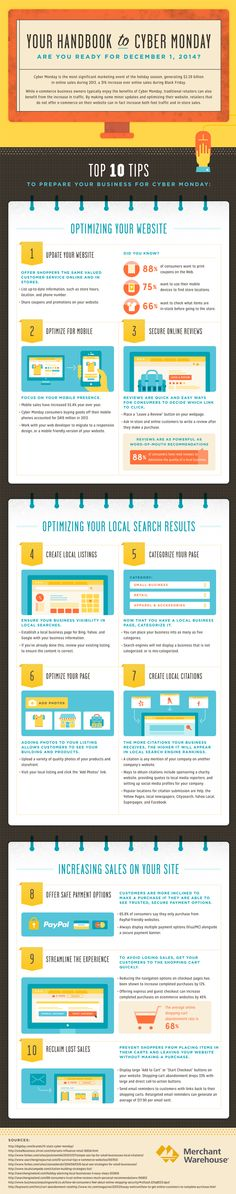 25 best cyber monday 2014 images on pinterest cyber monday 2014 your handbook to cyber monday are you ready for december 1 2014 infographic fandeluxe Choice Image