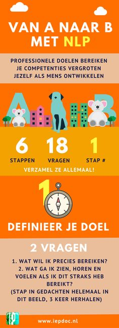 NLP - Van A naar B met NLP! Dit is de eerste van 6 infographics over de basics van NLP. Nummer 1: Definieer je doel. Verzamel ze alle 6 op je board!