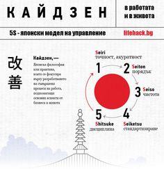 Философията Кайзен - 5 принципа на японския метод на управление!