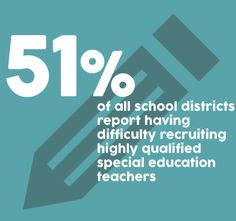 51% of all school districts report having difficulty recruiting highly qualified special education teachers