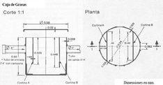 🥇 Cómo hacer un pozo séptico en pocos pasos » Ingeniería Real Fossa Séptica, How To Make