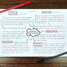 Our social Life Study Cards, Study Organization, Bullet Journal School, Lettering Tutorial, Diy Blog, Study Inspiration, Studyblr, Study Notes, Law School