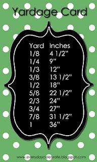 Yards : inches conversion chart to print  Yardage Card