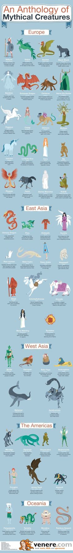 Every civilization has its own myths and legends. Let's find out the 50 most important - and weird - legendary creatures with this Infographic! THIS IS AMAZING.
