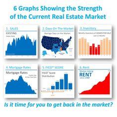 180 Sedona Verde Valley Real Estate By Brenda Powell Ideas Real Estate Real Estate Tips Real Estate Information