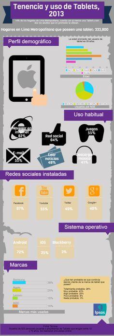Tenencia y uso de Tablets, un estudio de Ipsos Perú.