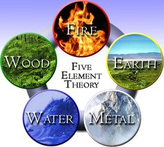 With the bagua map and the five elements, we can design a Feng shui garden which would bring harmony and balance while reading the Great book of Life (Bible) something we all need in our lives.