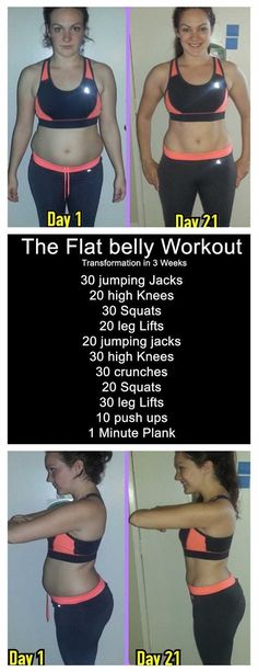 The Flat belly Workout and if you Struggling With Obesity The Impact It Can C