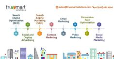 Build your brand and generate leads online. Discover digital marketing services from Trusmartsolutions. Seo Digital Marketing, Media Marketing, Marketing And Advertising, Seo Sem, Social Media Services, Search Engine Marketing, Build Your Brand, S Mo, Pewdiepie