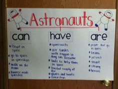 This poster could be done as a class in order to introduce astronauts. It could be hung up in the classroom and, as we learn more information, we could add to it. This would be a good visual cue for students throughout a lesson. Science Classroom, Teaching Science, Classroom Activities, Teaching Resources, Science Education, Physical Education, Classroom Ideas, Space Activities, Science Activities