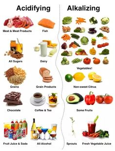 Balance your pH with Alkalizing foods and decrease a cancerous environment. Balance your pH with Alkalizing foods and decrease a cancerous environment. Alkaline Diet Recipes, Healthy Recipes, Alkaline Vs Acidic Foods, Alkaline Foods Dr Sebi, Alkaline Fruits, Gout Recipes, Candida Recipes, Healthy Food, Healthy Life
