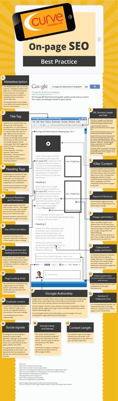 On Page SEO Best Practices #infographic