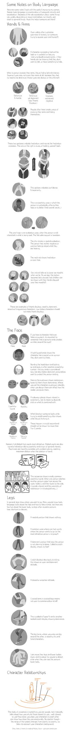 Body Language!  A Handy Visual Guide for Writers