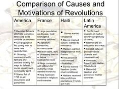 College Argumentative Essay Image Result For Causes Of The American Revolution Celestial Essays Causes  Of The French Revolution French Essay On Professional Ethics also Family History Essay Examples American Revolution Essay Image Result For Causes Of The American  Deforestation Essay