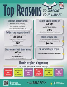 147 Best Library Infographics images in 2018 | Library science
