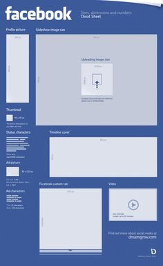 A helpful list of sizes for your images and videos for your Facebook Page