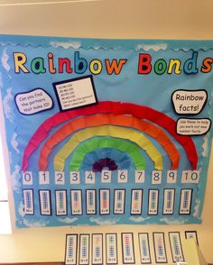 Number bonds to 10 display board, This could be adapted to finding factor pairs. Ks1 Classroom, Year 1 Classroom, Year 1 Maths, Early Years Maths, Primary Classroom, Maths Working Wall, Math Wall, Teaching Displays, Classroom Displays