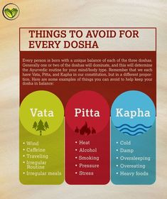 Things to avoid for every DOSHA - Ayurveda Rezepte Ayurvedic Healing, Ayurvedic Diet, Ayurvedic Recipes, Ayurvedic Remedies, Ayurvedic Medicine, Holistic Healing, Ayurvedic Therapy, Holistic Medicine, Health Remedies