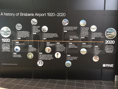 "John Bristowe on Twitter: ""Nice timeline design, ""A History of Brisbane Airport 1920-2020"" #ux… """